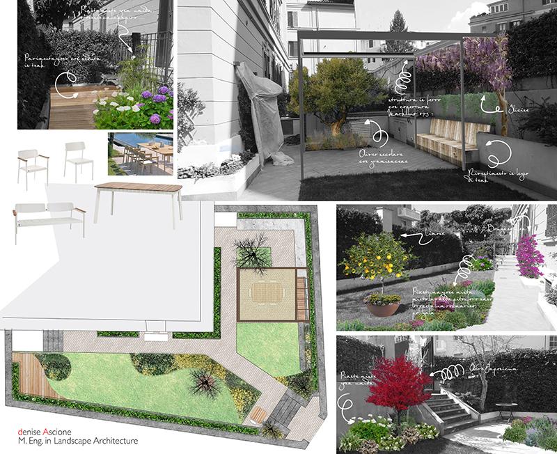 Progettazione del terrazzo